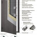 Дверь стальная серии Комфорт Дорхан (Россия), Красноярск
