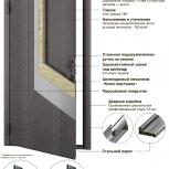 Дверь стальная серия эко DoorHan Россия, Красноярск