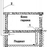 Погреб под ключ. Цокольный этаж. Смотровая яма, Красноярск